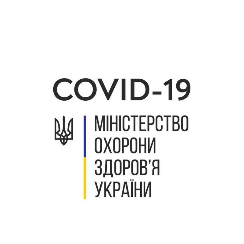 Оперативна інформація про захворювання на коронавірус