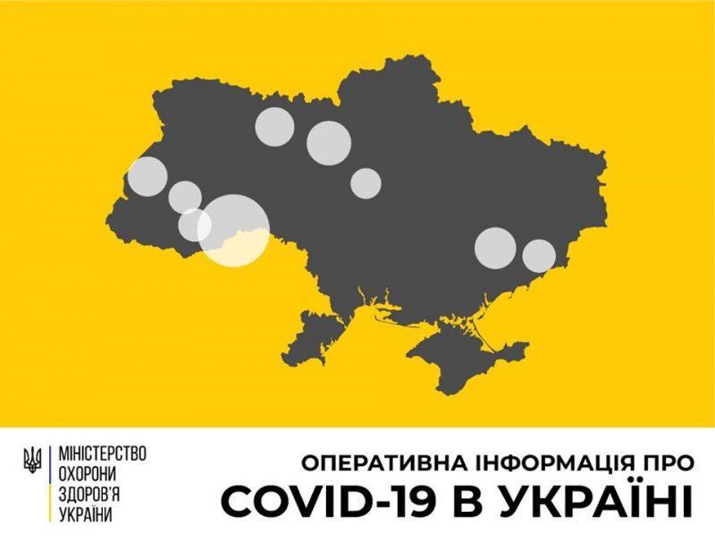 В Україні зафіксовано 84 випадки коронавірусної хвороби COVID-19